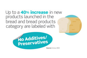 The Power of a Clean Label